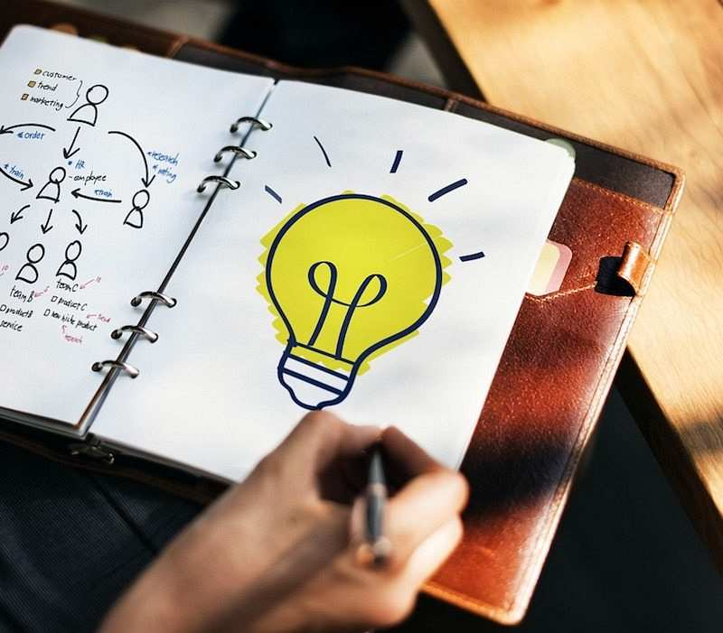 etkili fikirler ilham defter