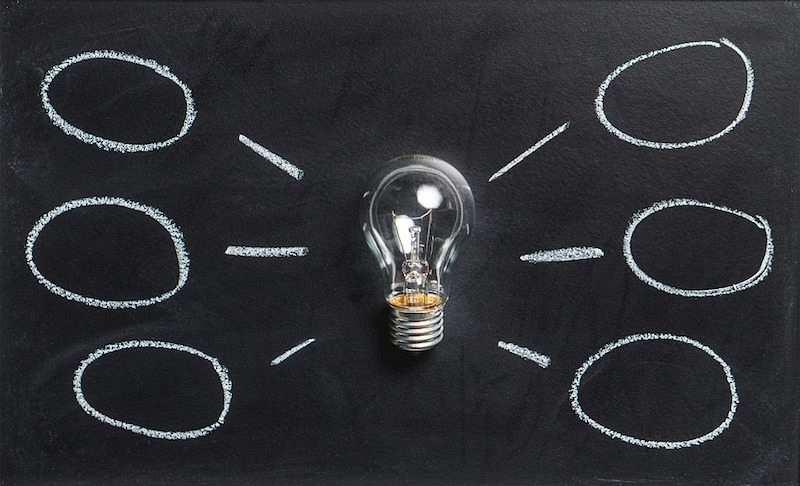 zihin haritası yeni fikirler