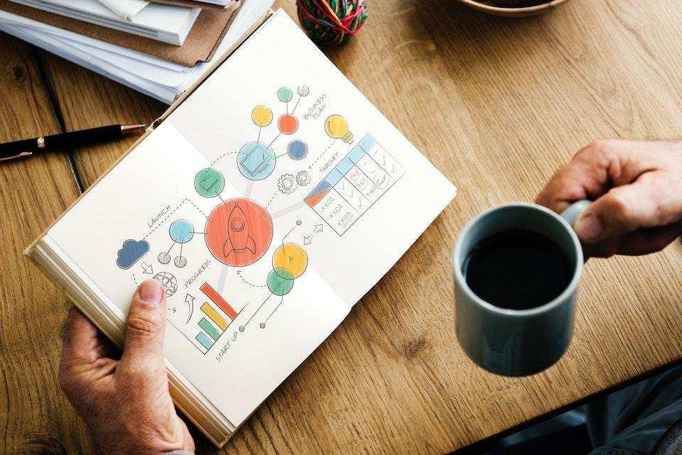 başarılı bir topluluk nasıl organize edilir strateji plan