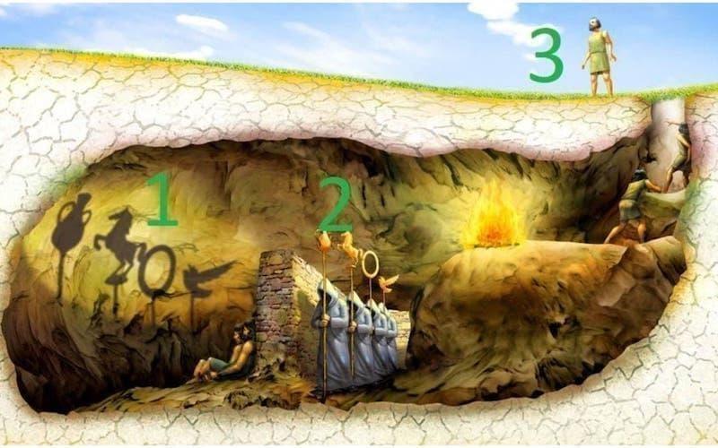 platon mağara alegorisi